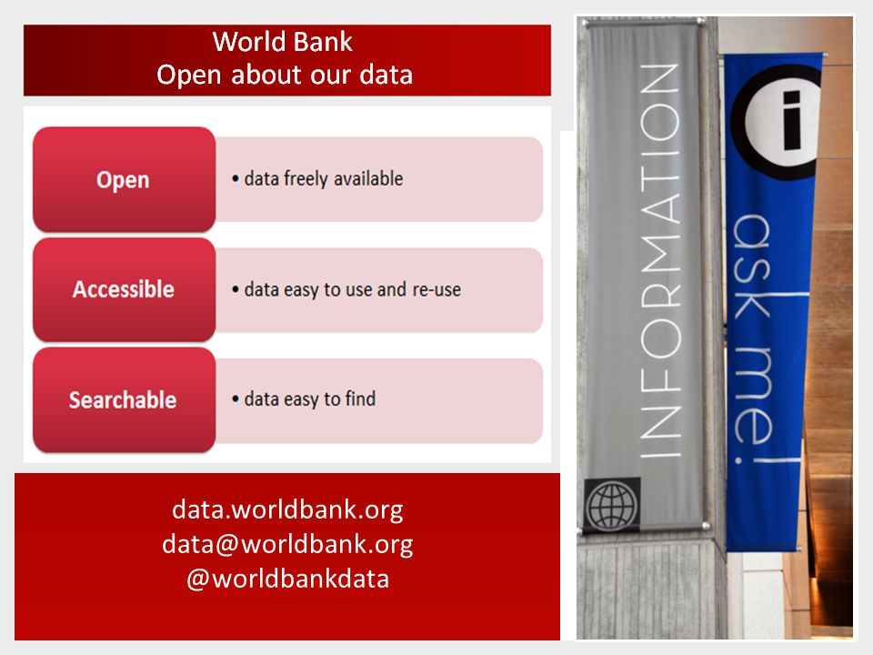 data.worldbank.org data@worldbank.org @worldbankdata