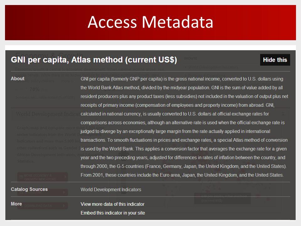 Access Metadata