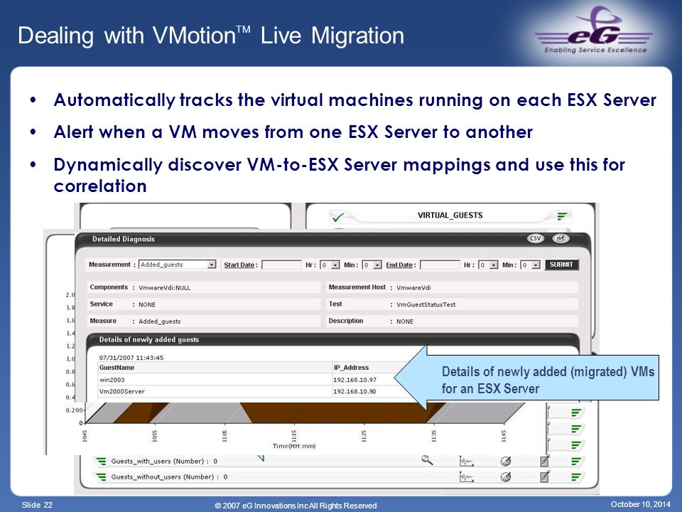 Slide 22 © 2007 eG Innovations Inc All Rights Reserved October 10, 2014 Dealing with VMotion TM Live Migration Automatically tracks the virtual machines running on each ESX Server Alert when a VM moves from one ESX Server to another Dynamically discover VM-to-ESX Server mappings and use this for correlation Tracks the number of added/removed VMs from an ESX server Know at what times VMs were migrated to / from an ESX Server Details of newly added (migrated) VMs for an ESX Server