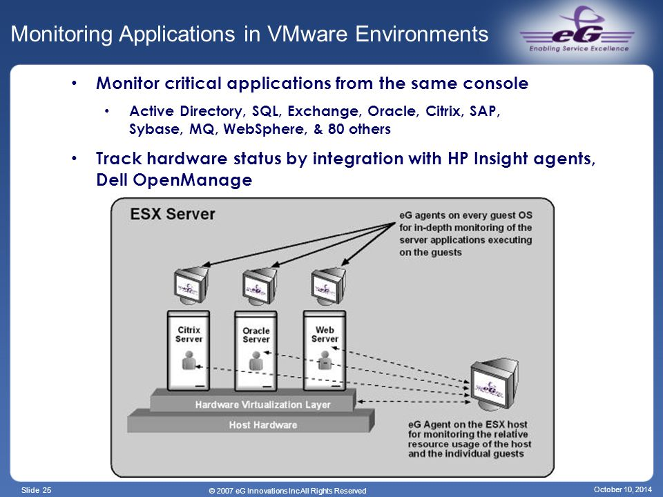 Slide 25 © 2007 eG Innovations Inc All Rights Reserved October 10, 2014 Monitoring Applications in VMware Environments Monitor critical applications from the same console Active Directory, SQL, Exchange, Oracle, Citrix, SAP, Sybase, MQ, WebSphere, & 80 others Track hardware status by integration with HP Insight agents, Dell OpenManage