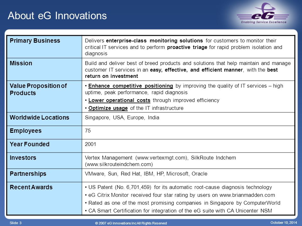 Slide 3 © 2007 eG Innovations Inc All Rights Reserved October 10, 2014 About eG Innovations Primary Business Delivers enterprise-class monitoring solutions for customers to monitor their critical IT services and to perform proactive triage for rapid problem isolation and diagnosis Mission Build and deliver best of breed products and solutions that help maintain and manage customer IT services in an easy, effective, and efficient manner, with the best return on investment Value Proposition of Products Enhance competitive positioning by improving the quality of IT services – high uptime, peak performance, rapid diagnosis Lower operational costs through improved efficiency Optimize usage of the IT infrastructure Worldwide Locations Singapore, USA, Europe, India Employees 75 Year Founded 2001 Investors Vertex Management (www.vertexmgt.com), SilkRoute Indchem (www.silkrouteindchem.com) Partnerships VMware, Sun, Red Hat, IBM, HP, Microsoft, Oracle Recent Awards US Patent (No.