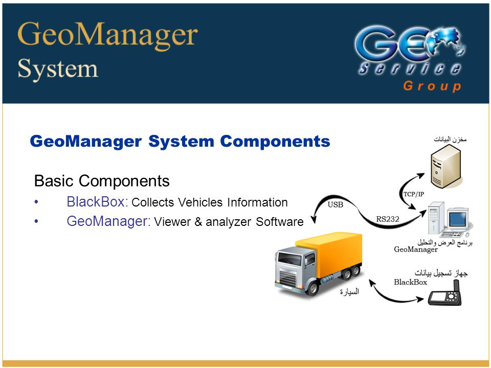 Basic Components BlackBox: Collects Vehicles Information GeoManager: Viewer & analyzer Software GeoManager System Components