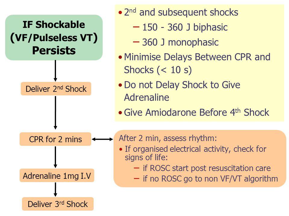 IF Shockable ( VF/Pulseless VT ) Persists Deliver 2 nd Shock CPR for 2 mins Adrenaline 1mg I.V Deliver 3 rd Shock After 2 min, assess rhythm: If organ