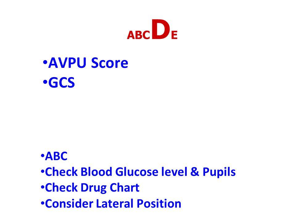 ABC D E AVPU Score GCS ABC Check Blood Glucose level & Pupils Check Drug Chart Consider Lateral Position