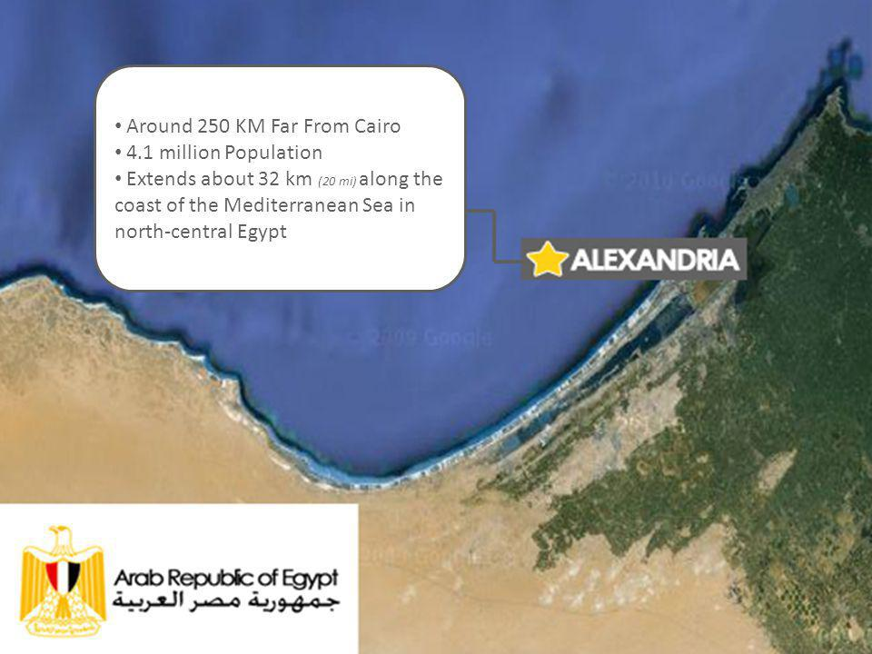 Around 250 KM Far From Cairo 4.1 million Population Extends about 32 km (20 mi) along the coast of the Mediterranean Sea in north-central Egypt
