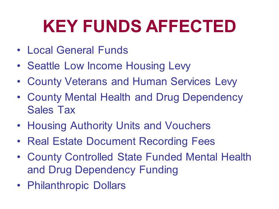 INDIRECT PARTICIPATION Washington State Housing Trust Fund Low Income Housing Tax Credits Washington State Finance Commission bonds