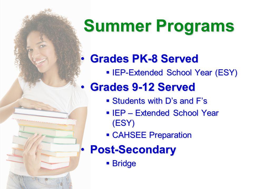 Summer Programs Grades PK-8 ServedGrades PK-8 Served  IEP-Extended School Year (ESY) Grades 9-12 ServedGrades 9-12 Served  Students with D's and F's  IEP – Extended School Year (ESY)  CAHSEE Preparation Post-SecondaryPost-Secondary  Bridge