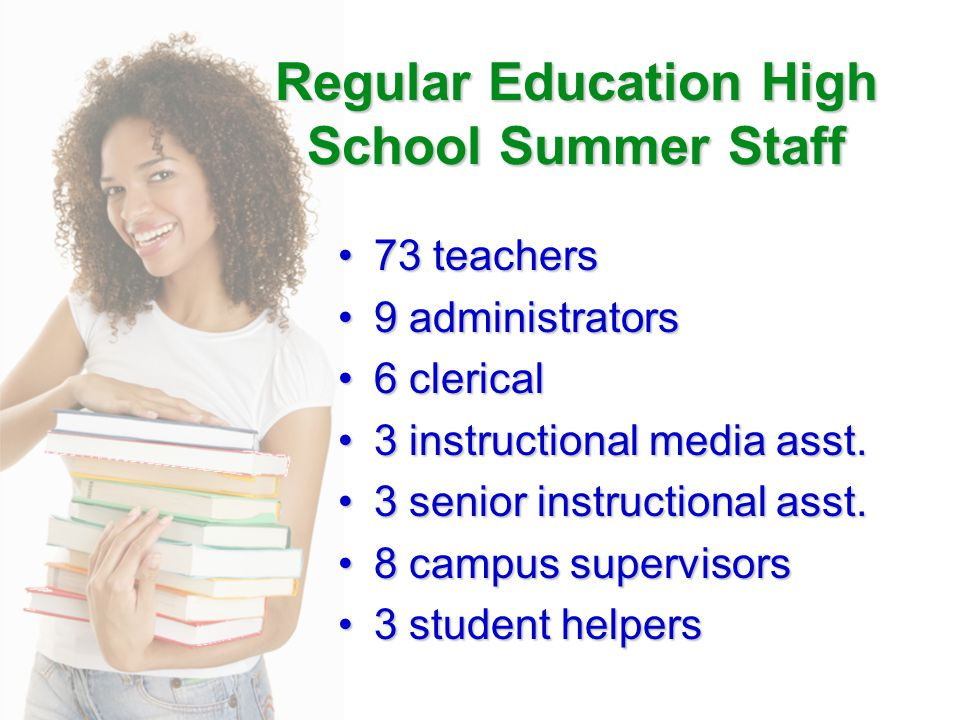 Regular Education High School Summer Staff 73 teachers73 teachers 9 administrators9 administrators 6 clerical6 clerical 3 instructional media asst.3 instructional media asst.