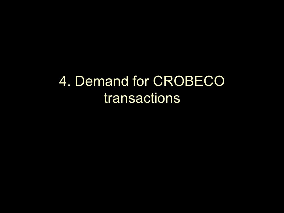 4. Demand for CROBECO transactions