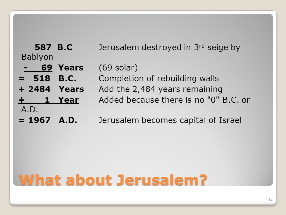 What about Jerusalem.