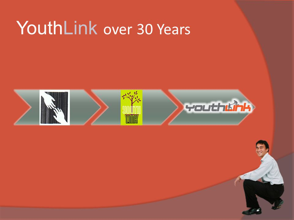 YouthLink over 30 Years