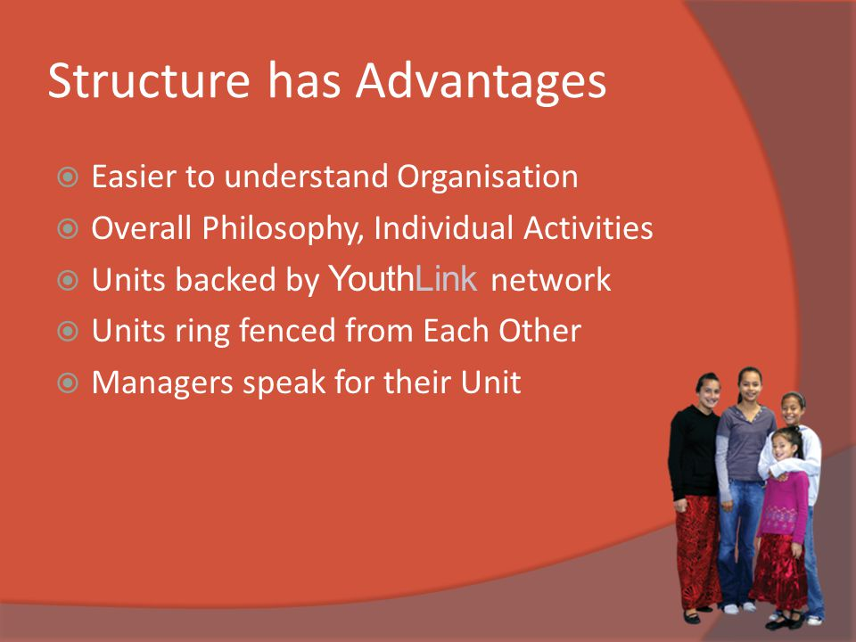 Structure has Advantages  Easier to understand Organisation  Overall Philosophy, Individual Activities  Units backed by YouthLink network  Units r