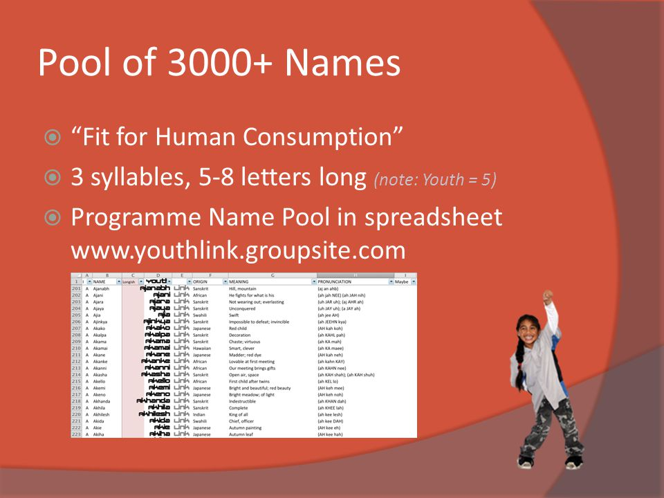 "Pool of 3000+ Names  ""Fit for Human Consumption""  3 syllables, 5-8 letters long (note: Youth = 5)  Programme Name Pool in spreadsheet www.youthlink"