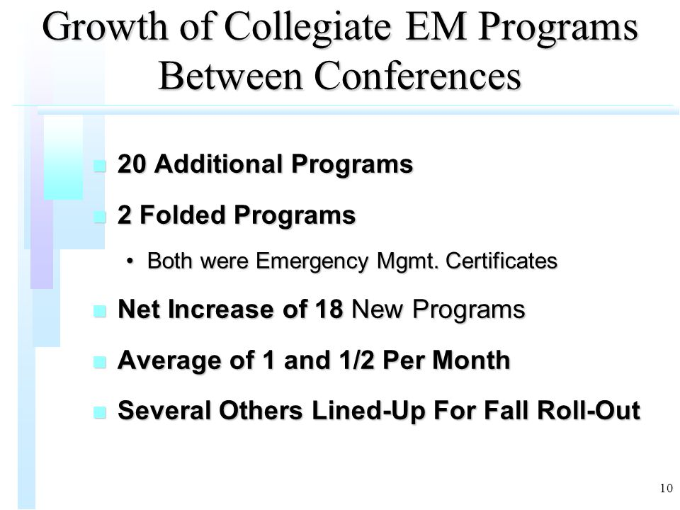 10 Growth of Collegiate EM Programs Between Conferences n 20 Additional Programs n 2 Folded Programs Both were Emergency Mgmt.