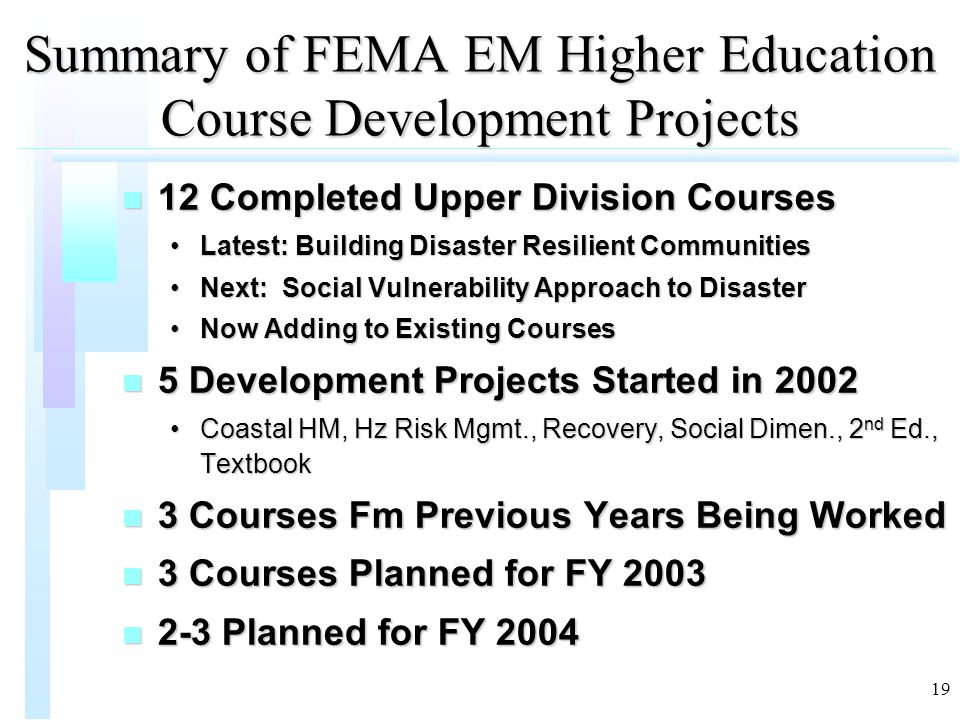 19 Summary of FEMA EM Higher Education Course Development Projects n 12 Completed Upper Division Courses Latest: Building Disaster Resilient CommunitiesLatest: Building Disaster Resilient Communities Next: Social Vulnerability Approach to DisasterNext: Social Vulnerability Approach to Disaster Now Adding to Existing CoursesNow Adding to Existing Courses n 5 Development Projects Started in 2002 Coastal HM, Hz Risk Mgmt., Recovery, Social Dimen., 2 nd Ed., TextbookCoastal HM, Hz Risk Mgmt., Recovery, Social Dimen., 2 nd Ed., Textbook n 3 Courses Fm Previous Years Being Worked n 3 Courses Planned for FY 2003 n 2-3 Planned for FY 2004