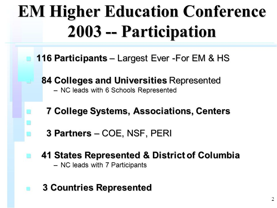 2 EM Higher Education Conference 2003 -- Participation n 116 Participants – Largest Ever -For EM & HS n 84 Colleges and Universities Represented –NC leads with 6 Schools Represented n 7 College Systems, Associations, Centers n n 3 Partners – COE, NSF, PERI n 41 States Represented & District of Columbia –NC leads with 7 Participants n 3 Countries Represented