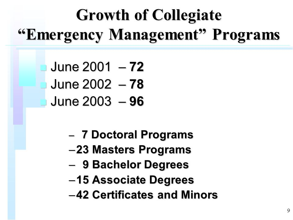 9 Growth of Collegiate Emergency Management Programs n June 2001 – 72 n June 2002 – 78 n June 2003 – 96 – 7 Doctoral Programs –23 Masters Programs – 9 Bachelor Degrees –15 Associate Degrees –42 Certificates and Minors