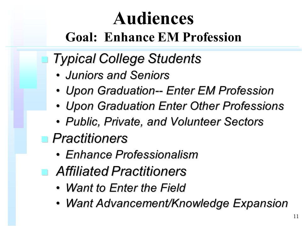 11 Audiences Goal: Enhance EM Profession n Typical College Students Juniors and SeniorsJuniors and Seniors Upon Graduation-- Enter EM ProfessionUpon Graduation-- Enter EM Profession Upon Graduation Enter Other ProfessionsUpon Graduation Enter Other Professions Public, Private, and Volunteer SectorsPublic, Private, and Volunteer Sectors n Practitioners Enhance ProfessionalismEnhance Professionalism n Affiliated Practitioners Want to Enter the FieldWant to Enter the Field Want Advancement/Knowledge ExpansionWant Advancement/Knowledge Expansion