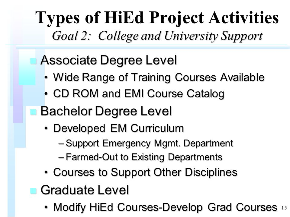 15 Goal 2: College and University Support Types of HiEd Project Activities Goal 2: College and University Support n Associate Degree Level Wide Range of Training Courses AvailableWide Range of Training Courses Available CD ROM and EMI Course CatalogCD ROM and EMI Course Catalog n Bachelor Degree Level Developed EM CurriculumDeveloped EM Curriculum –Support Emergency Mgmt.