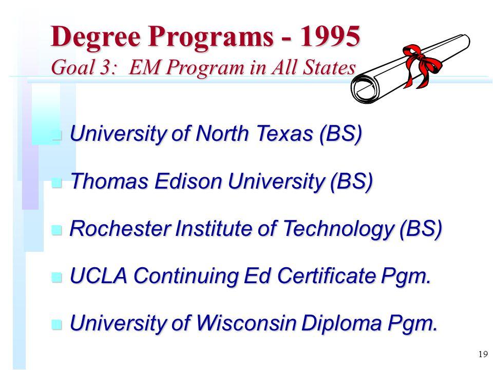 19 Degree Programs - 1995 Goal 3: EM Program in All States n University of North Texas (BS) n Thomas Edison University (BS) n Rochester Institute of T