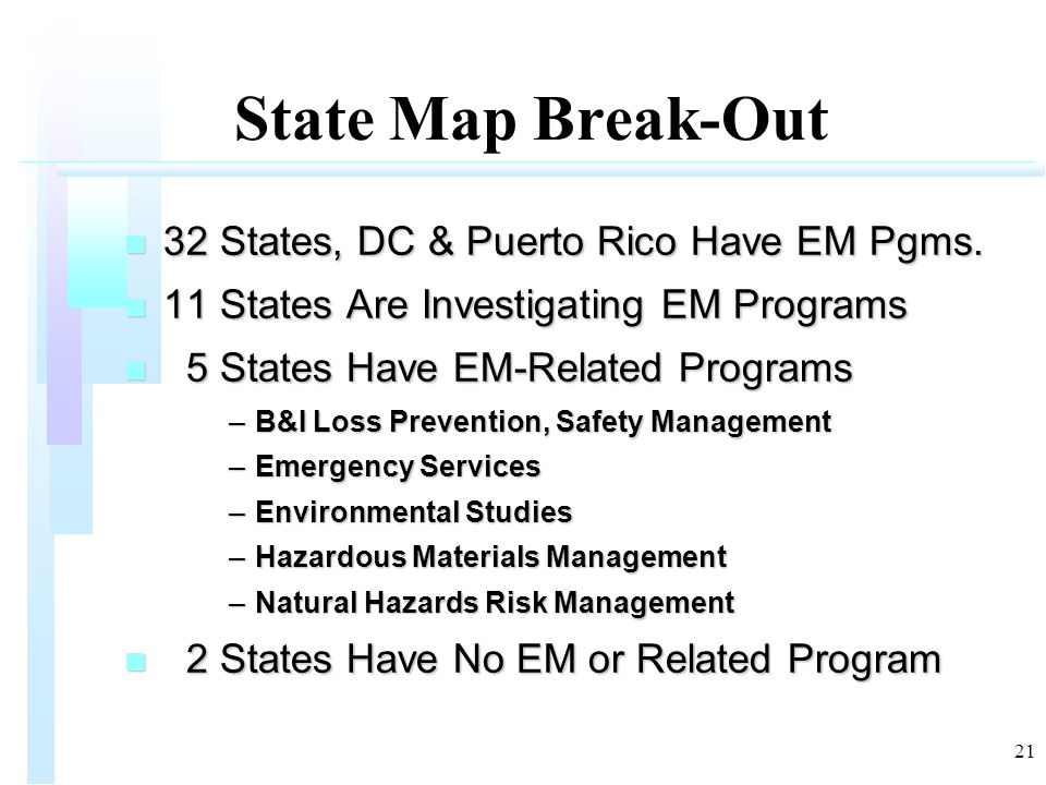 21 State Map Break-Out n 32 States, DC & Puerto Rico Have EM Pgms. n 11 States Are Investigating EM Programs n 5 States Have EM-Related Programs –B&I