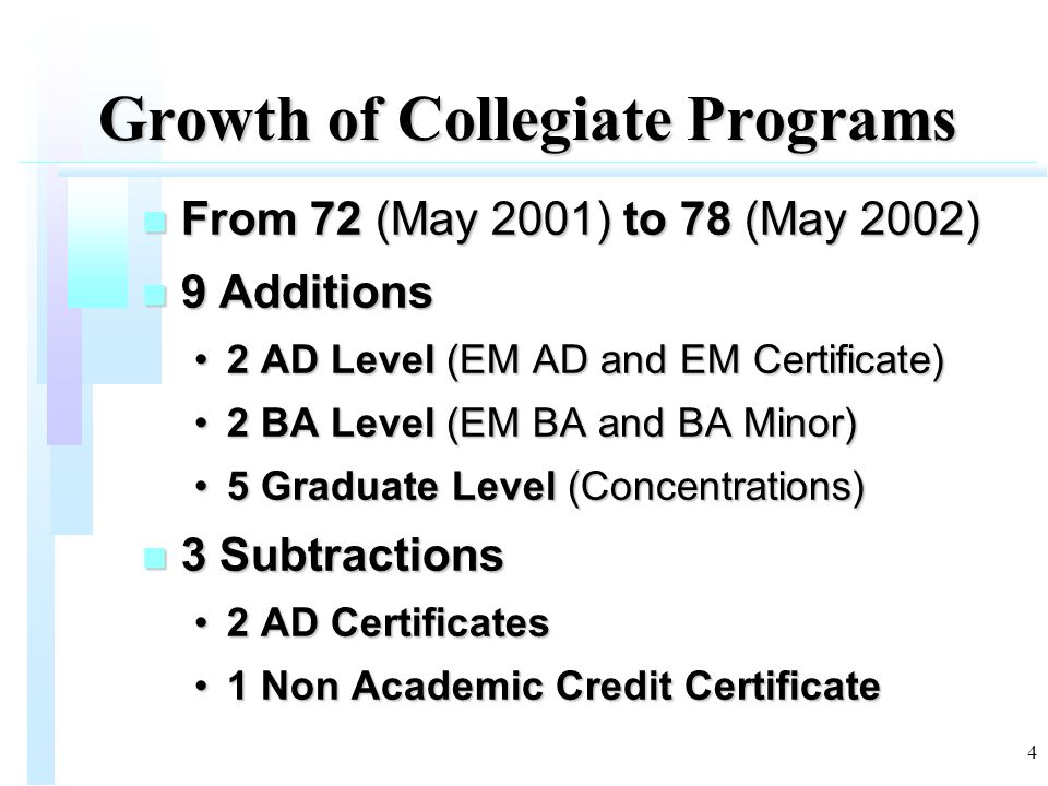 4 Growth of Collegiate Programs n From 72 (May 2001) to 78 (May 2002) n 9 Additions 2 AD Level (EM AD and EM Certificate)2 AD Level (EM AD and EM Certificate) 2 BA Level (EM BA and BA Minor)2 BA Level (EM BA and BA Minor) 5 Graduate Level (Concentrations)5 Graduate Level (Concentrations) n 3 Subtractions 2 AD Certificates2 AD Certificates 1 Non Academic Credit Certificate1 Non Academic Credit Certificate