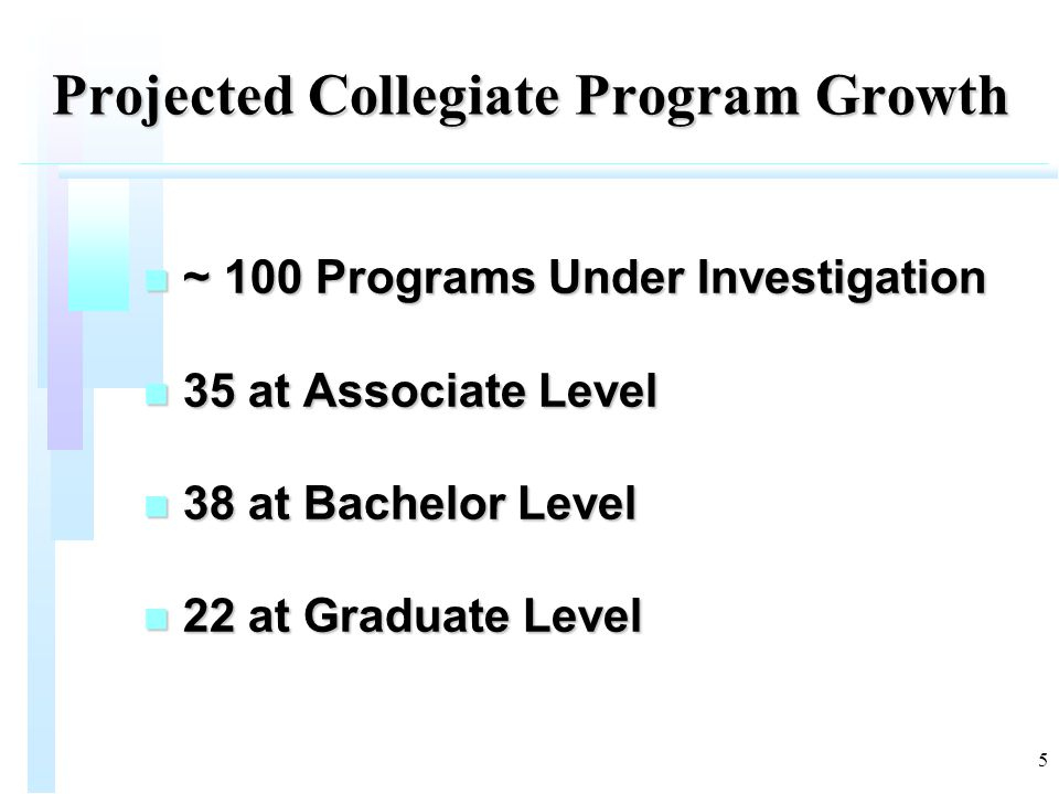 5 Projected Collegiate Program Growth n ~ 100 Programs Under Investigation n 35 at Associate Level n 38 at Bachelor Level n 22 at Graduate Level