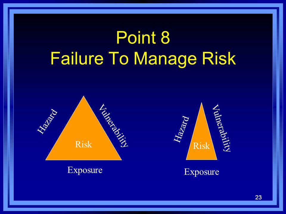 23 Point 8 Failure To Manage Risk Risk Hazard Exposure Vulnerability Risk Hazard Exposure Vulnerability