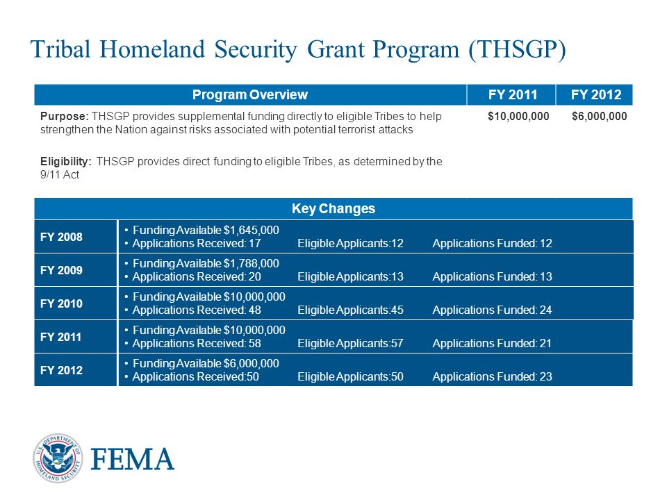 Tribal Homeland Security Grant Program (THSGP)15 Program OverviewFY 2011FY 2012 Purpose: THSGP provides supplemental funding directly to eligible Trib