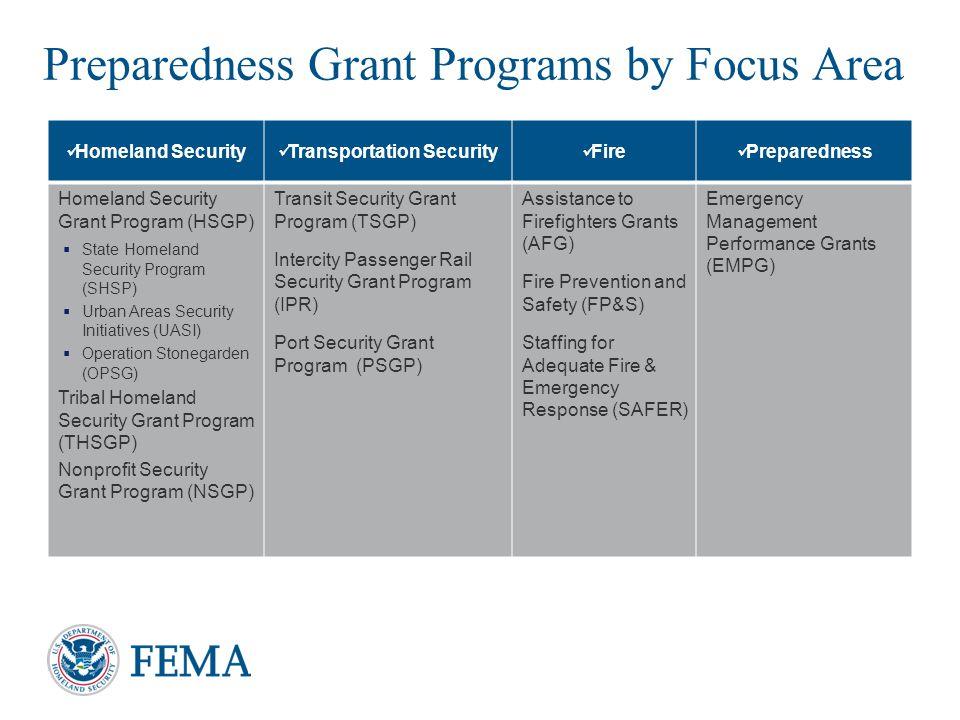 Preparedness Grant Programs by Focus Area 5 Homeland Security Transportation Security Fire Preparedness Homeland Security Grant Program (HSGP)  State