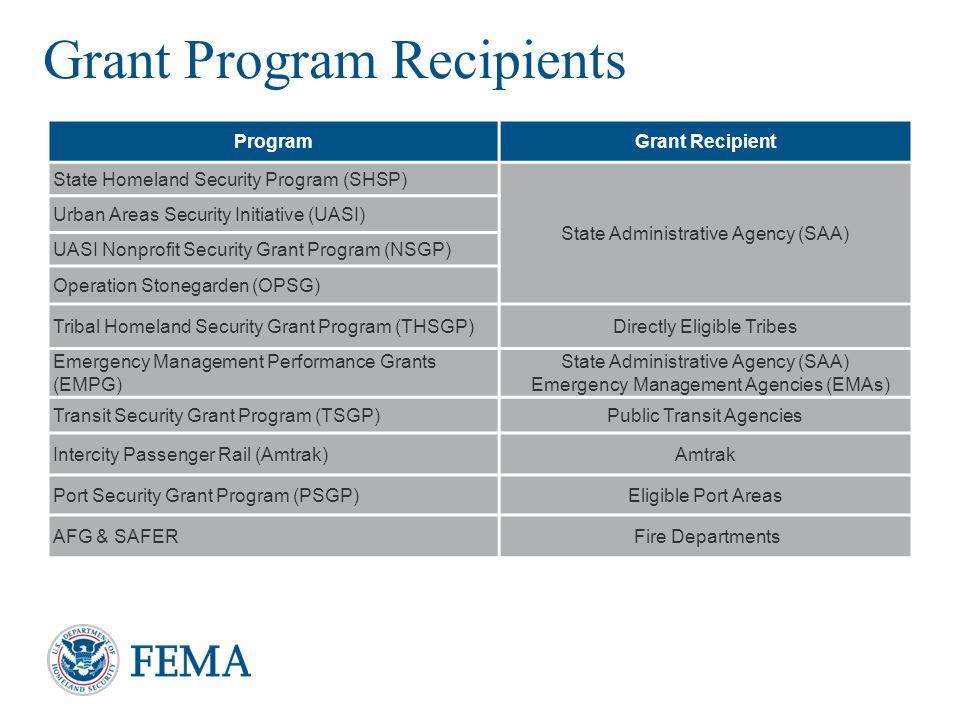 Grant Program Recipients 6 ProgramGrant Recipient State Homeland Security Program (SHSP) State Administrative Agency (SAA) Urban Areas Security Initia