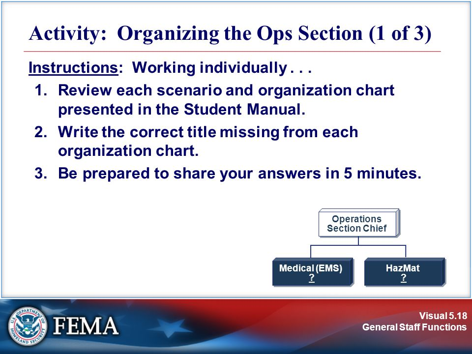 Visual 5.18 General Staff Functions Activity: Organizing the Ops Section (1 of 3) Instructions: Working individually...