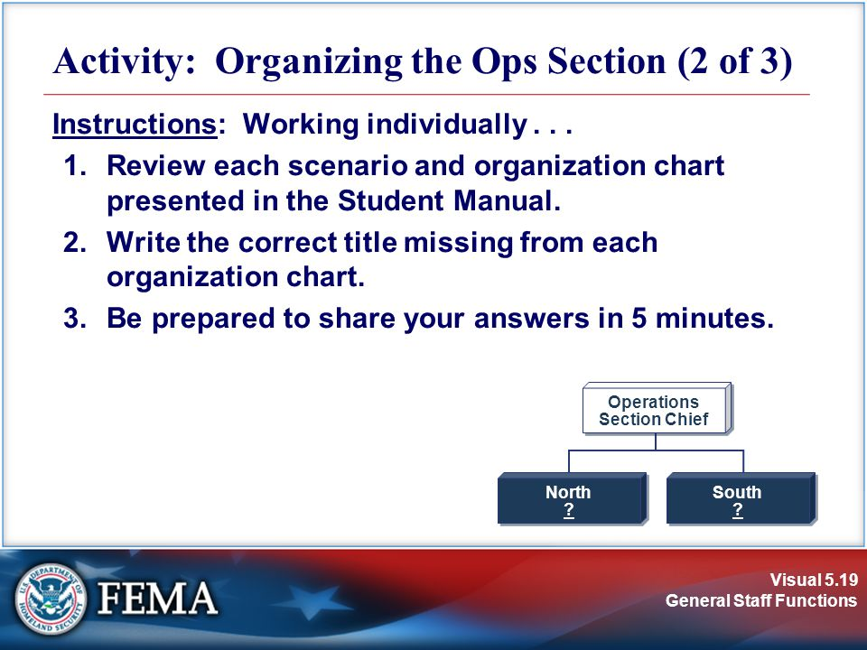 Visual 5.19 General Staff Functions Activity: Organizing the Ops Section (2 of 3) Instructions: Working individually...