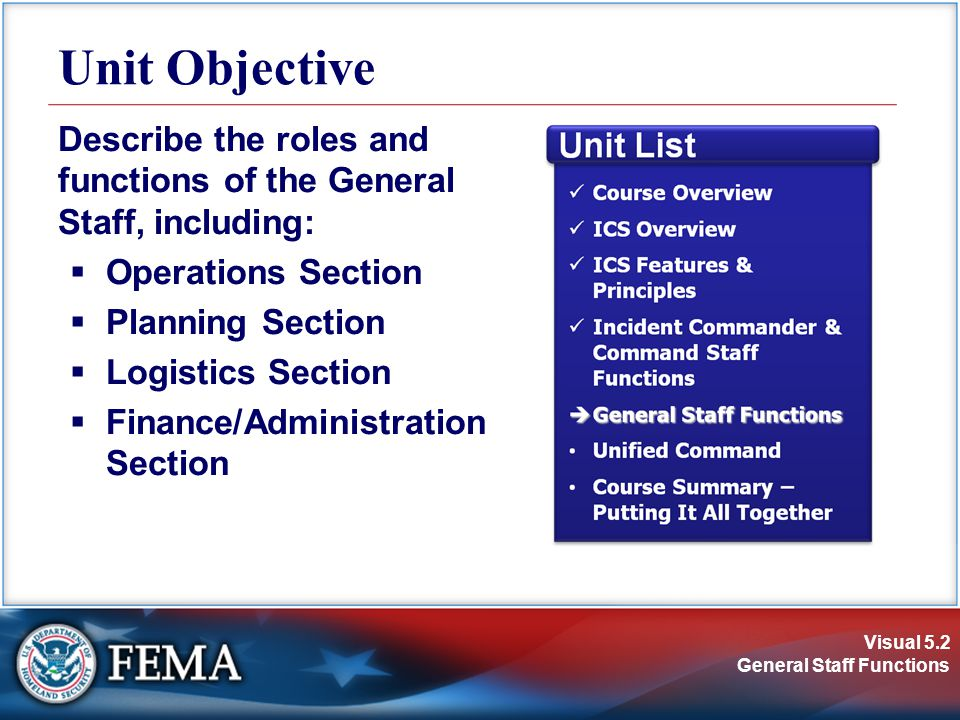 Visual 5.23 General Staff Functions Instructions: Working individually...