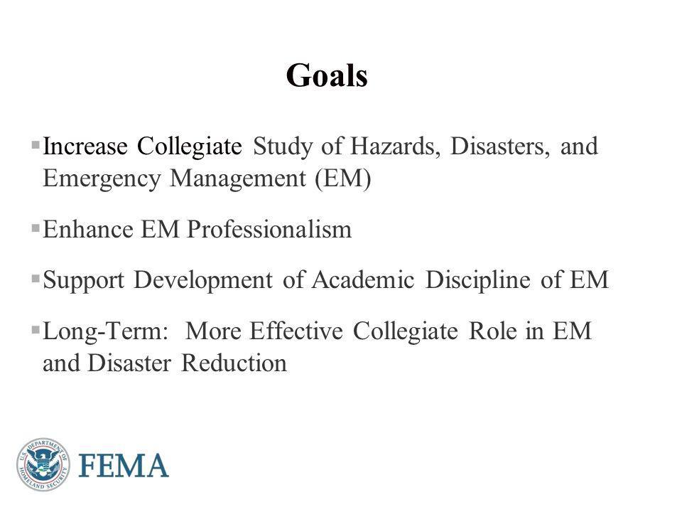 Presenter's Name June 17, 2003  Emergency Management Programs – 282  74 – Certificate, Diploma, Focus-Area, or Minor  51 – Associate Programs  60 – Bachelor Programs  88 – Master Programs  9 – Doctorate Programs  148 – U.S.