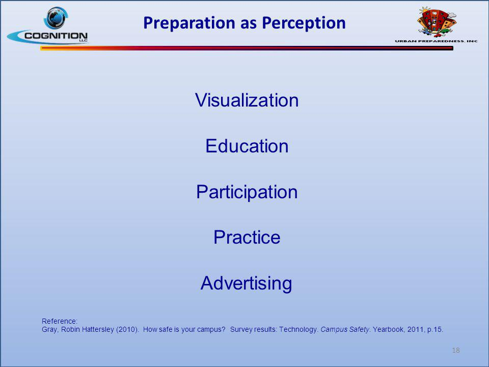 18 Preparation as Perception Visualization Education Participation Practice Advertising Reference: Gray, Robin Hattersley (2010). How safe is your cam