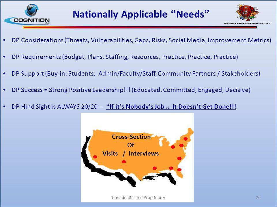 """Nationally Applicable """"Needs"""" DP Considerations (Threats, Vulnerabilities, Gaps, Risks, Social Media, Improvement Metrics) DP Requirements (Budget, Pl"""