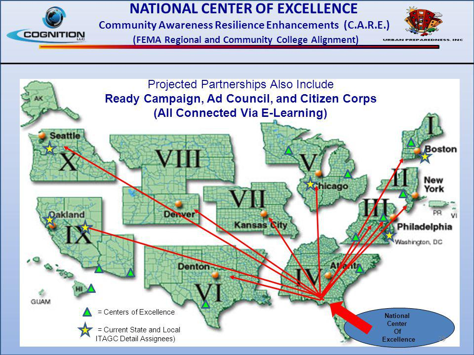 National Center Of Excellence = Centers of Excellence = Current State and Local ITAGC Detail Assignees) Projected Partnerships Also Include Ready Camp