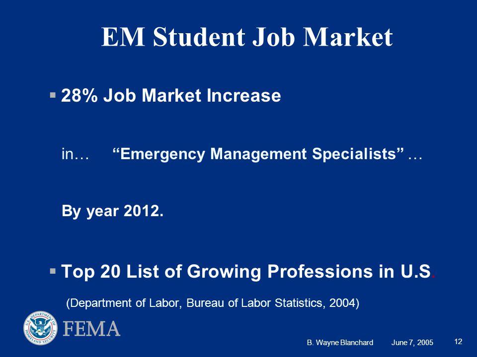 "B. Wayne Blanchard June 7, 2005 12 EM Student Job Market  28% Job Market Increase in… ""Emergency Management Specialists"" … By year 2012.  Top 20 Lis"