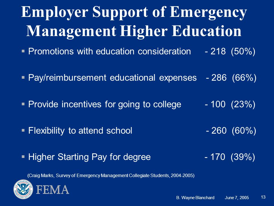 B. Wayne Blanchard June 7, 2005 13 Employer Support of Emergency Management Higher Education  Promotions with education consideration - 218 (50%)  P