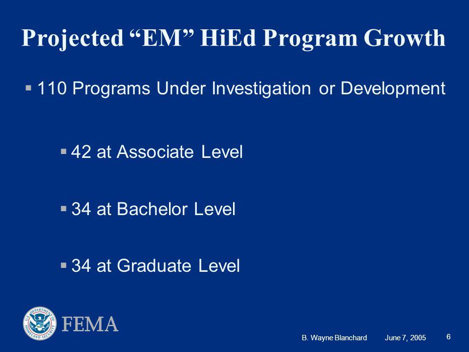 "B. Wayne Blanchard June 7, 2005 6 Projected ""EM"" HiEd Program Growth  110 Programs Under Investigation or Development  42 at Associate Level  34 at"