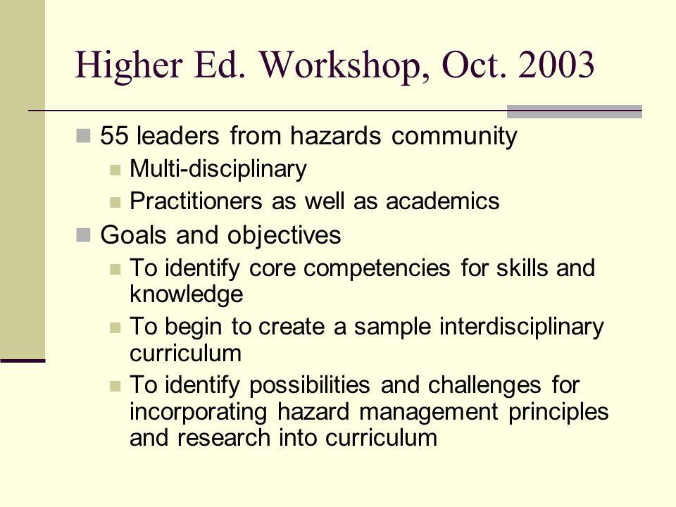 Higher Ed. Workshop, Oct.