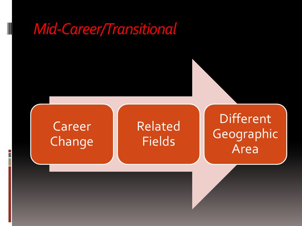 Mid-Career/Transitional Career Change Related Fields Different Geographic Area  Career Change  Related Fields  Different Geographic Areas