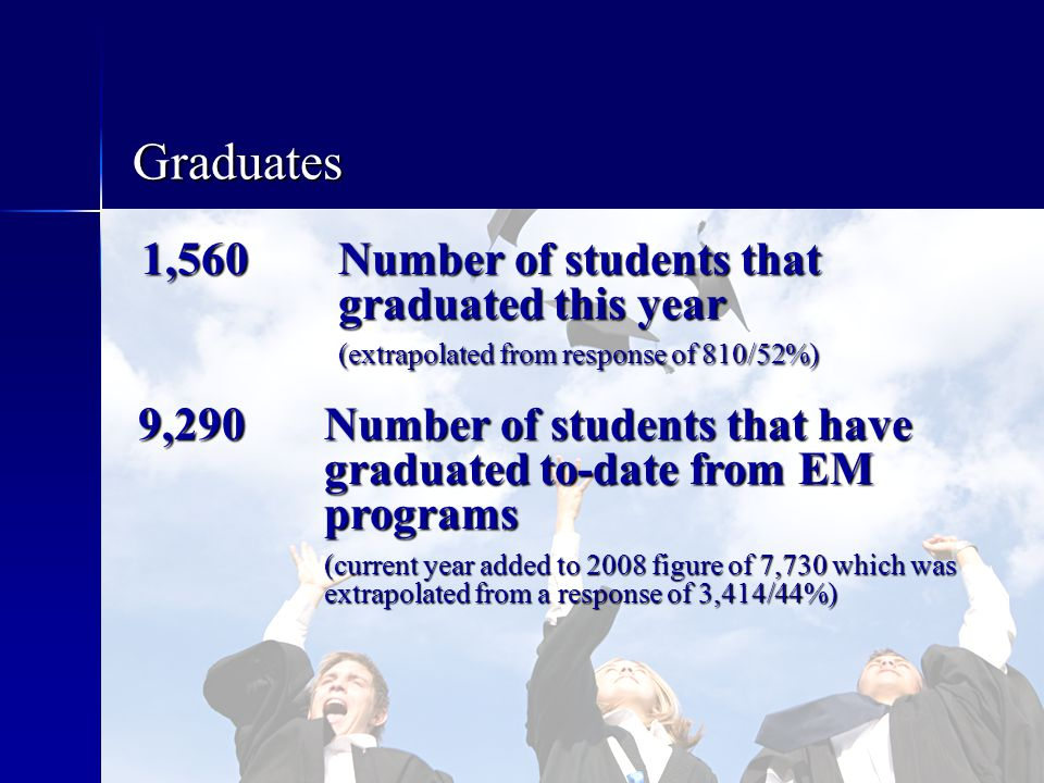 Graduates 7,730 Number of students that graduated this year (extrapolated from response of 3,414/44%) (extrapolated from response of 3,414/44%) 9,290