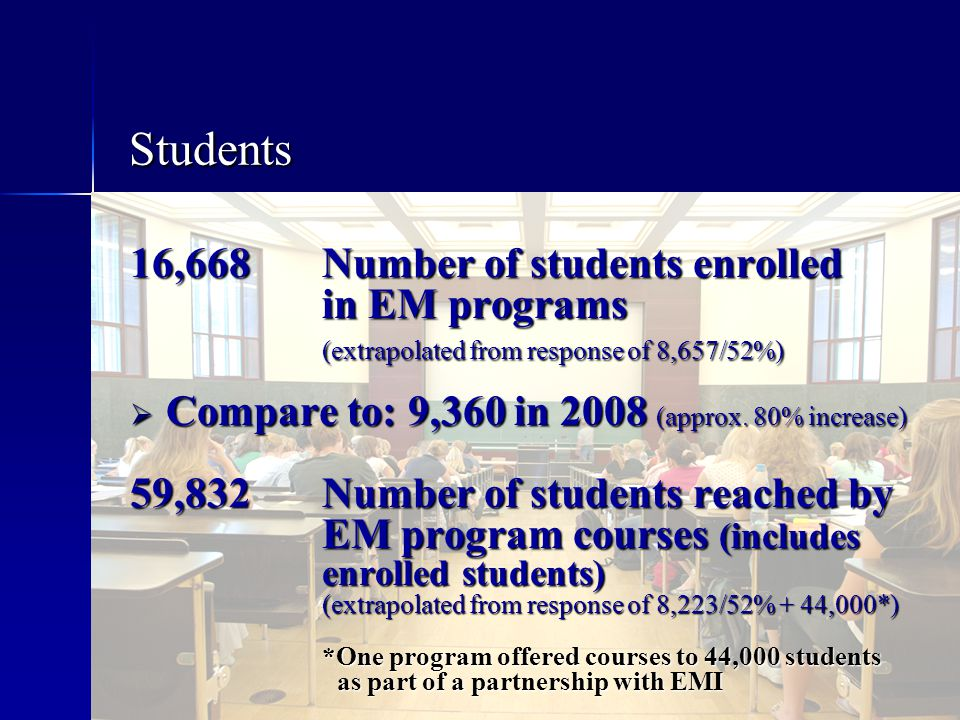 Students Students 16,668Number of students enrolled in EM programs (extrapolated from response of 8,657/52%)  Compare to: 9,360 in 2008 (approx. 80%