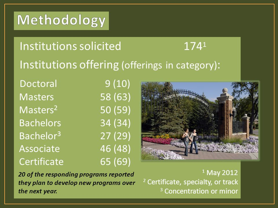 Institutions solicited174 1 Institutions offering (offerings in category) : Doctoral 9 (10) Masters 58 (63) Masters 2 50 (59) Bachelors34 (34) Bachelor 3 27 (29) Associate46 (48) Certificate65 (69) 1 May 2012 2 Certificate, specialty, or track 3 Concentration or minor 20 of the responding programs reported they plan to develop new programs over the next year.