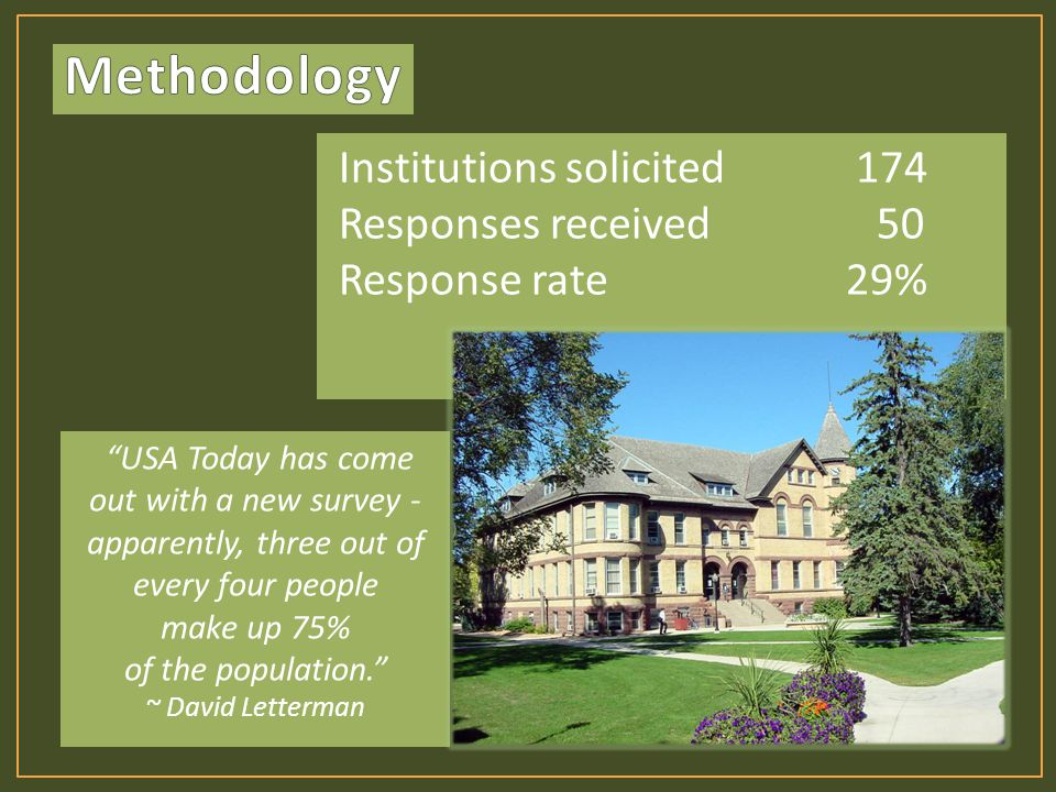 Institutions solicited174 Responses received 50 Response rate 29% USA Today has come out with a new survey - apparently, three out of every four people make up 75% of the population. ~ David Letterman