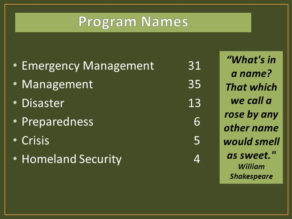 "Emergency Management 31 Management35 Disaster13 Preparedness 6 Crisis 5 Homeland Security 4 ""What's in a name? That which we call a rose by any other"