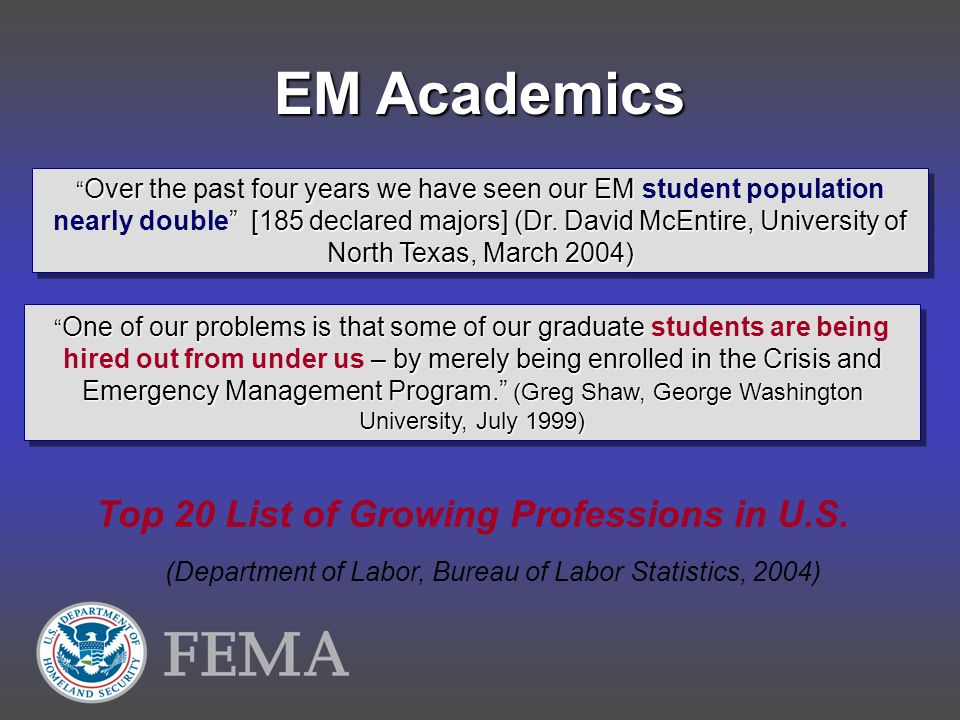 EM Academics Over the four years we have seen our EM [185 declared majors] (Dr.