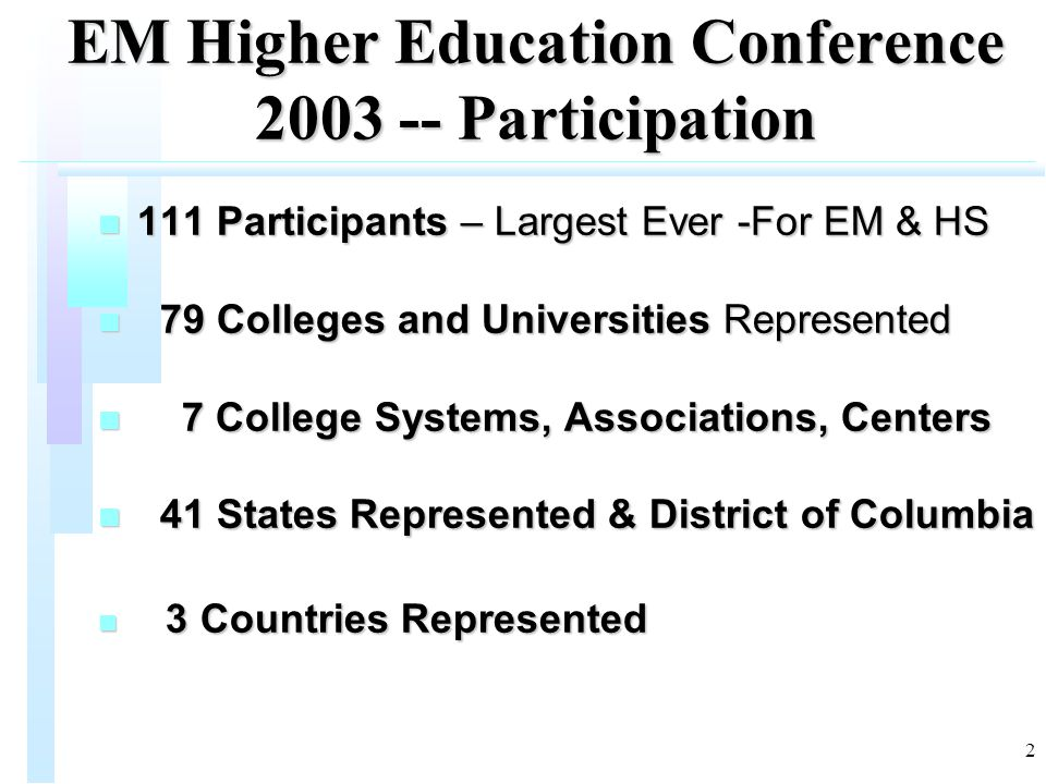 2 EM Higher Education Conference 2003 -- Participation n 111 Participants – Largest Ever -For EM & HS n 79 Colleges and Universities Represented n 7 College Systems, Associations, Centers n 41 States Represented & District of Columbia n 3 Countries Represented